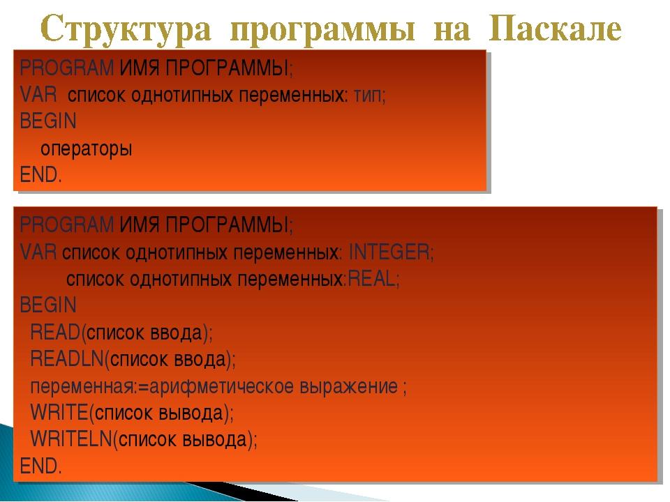 PROGRAM ИМЯ ПРОГРАММЫ; VAR список однотипных переменных: тип; BEGIN операторы...