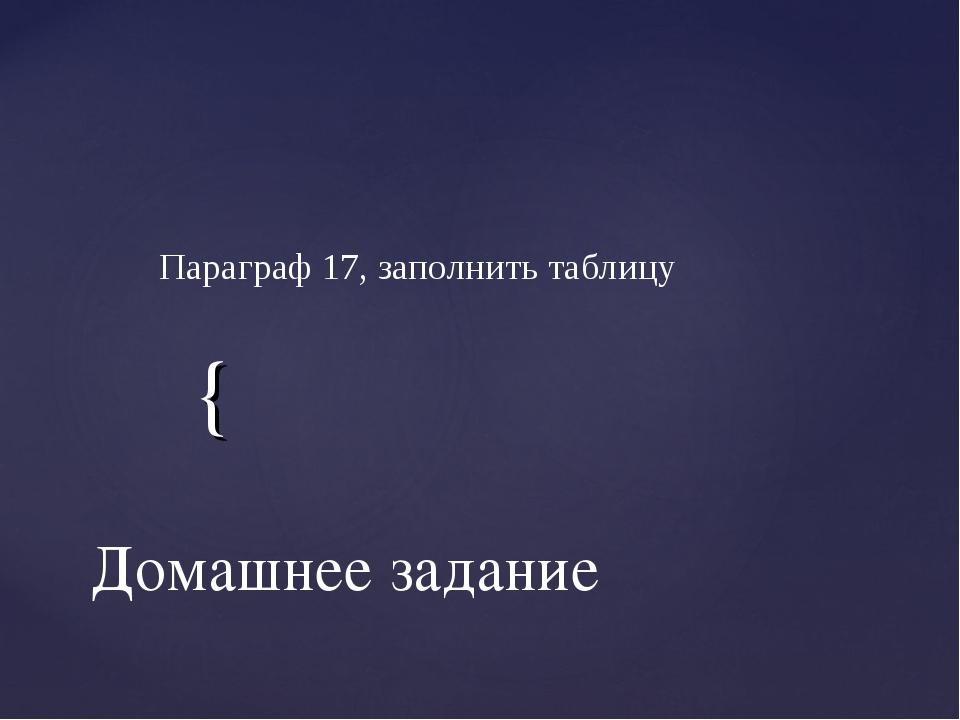Домашнее задание Параграф 17, заполнить таблицу {