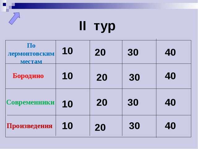 http://cyclowiki.org/wiki/Лермонтов на Кавказе
