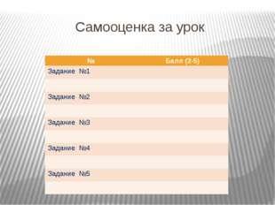 Самооценка за урок № Балл (2-5) Задание №1 Задание №2 Задание №3 Задание №4 З