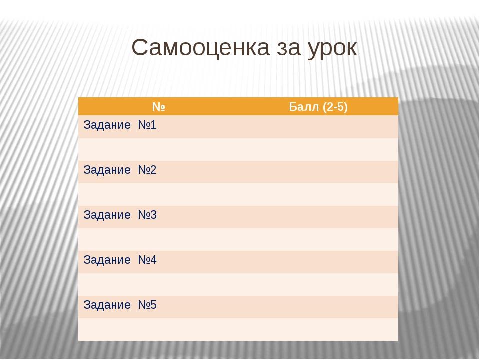 Самооценка за урок № Балл (2-5) Задание №1 Задание №2 Задание №3 Задание №4 З...