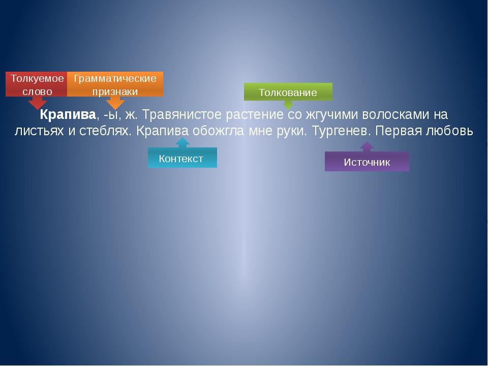 Источник Толкуемое слово Грамматические признаки Толкование Контекст Крапива,...