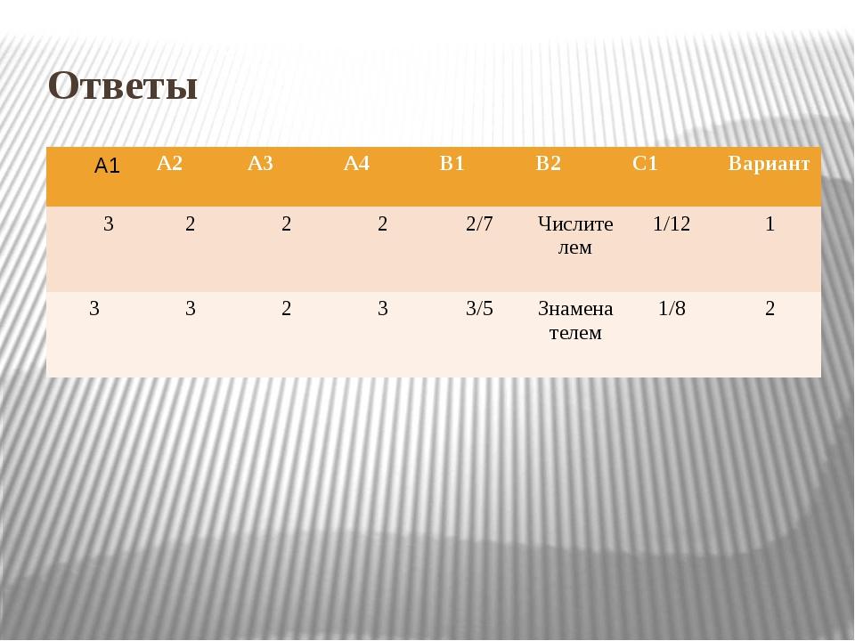 Ответы А1 А2 А3 А4 В1 В2 С1 Вариант 3 2 2 2 2/7 Числителем 1/12 1 3 3 2 3 3/...