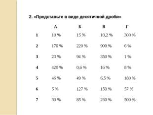2. «Представьте в виде десятичной дроби» АБВГ 110 %15 %10,2 %300 % 2