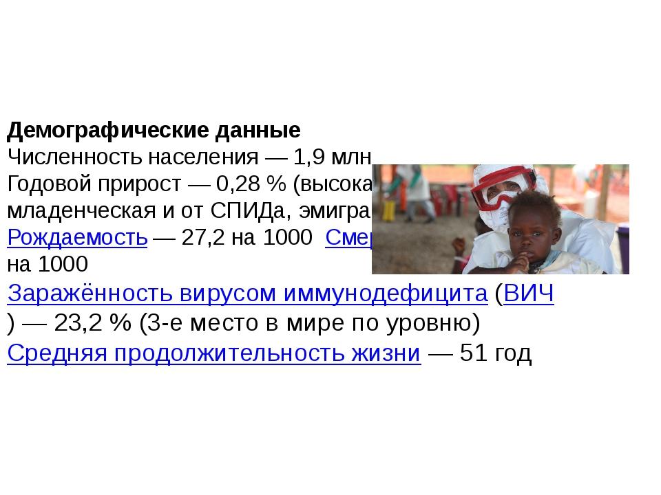 Демографические данные Численность населения— 1,9 млн Годовой прирост— 0,28...