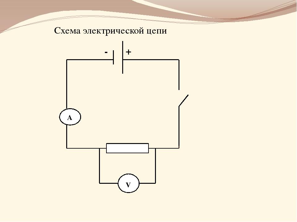 А - + V Схема электрической цепи