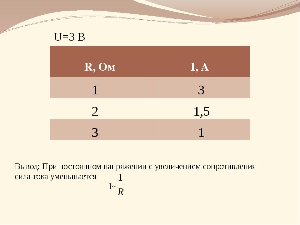 1 2 3 3 1,5 1 U=3 В Вывод: При постоянном напряжении с увеличением сопротивле...