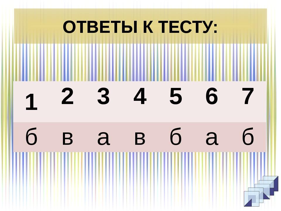 ОТВЕТЫ К ТЕСТУ: 1 2 3 4 5 6 7 б в а в б а б