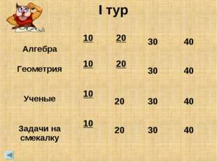 20 20 30 30 30 30 40 40 40 40 I тур Алгебра10 20  Геометрия1020 Учены