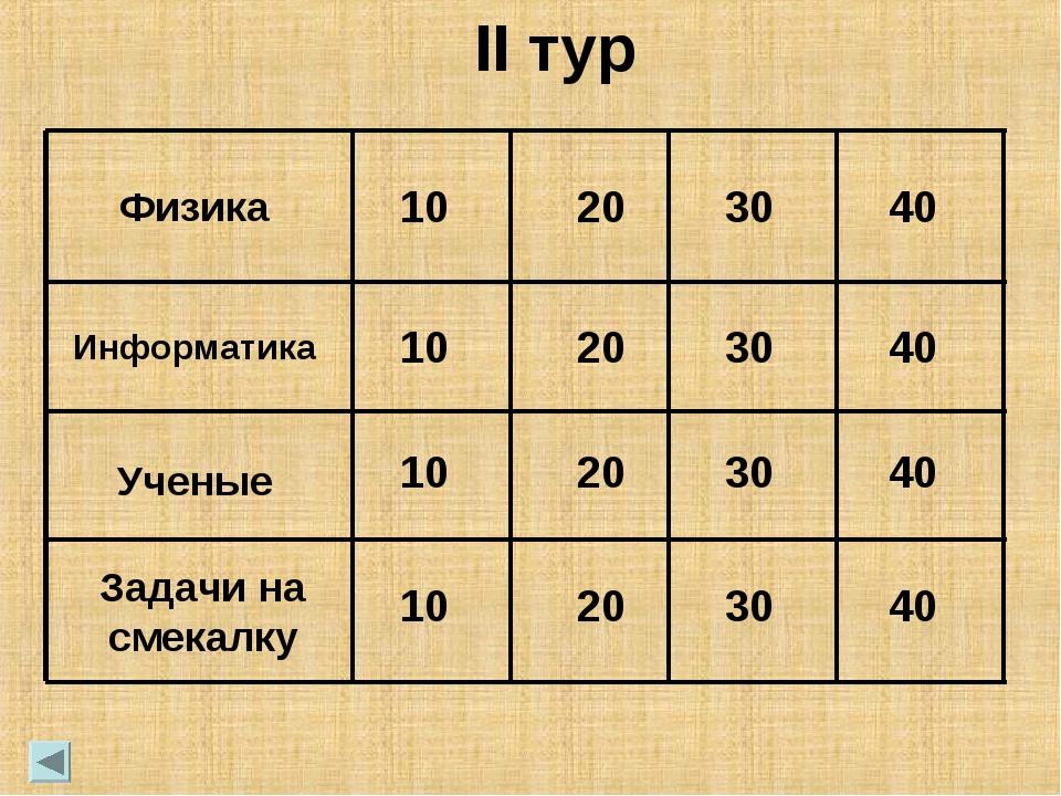 Физика 10 20 30 40 Информатика 10 20 30 40 Ученые 10 20 30 40 Задачи на смека...