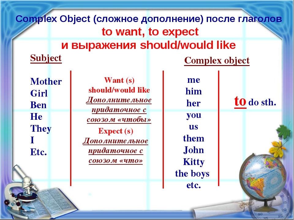 Complex Object (сложное дополнение) после глаголов to want, to expect и выраж...