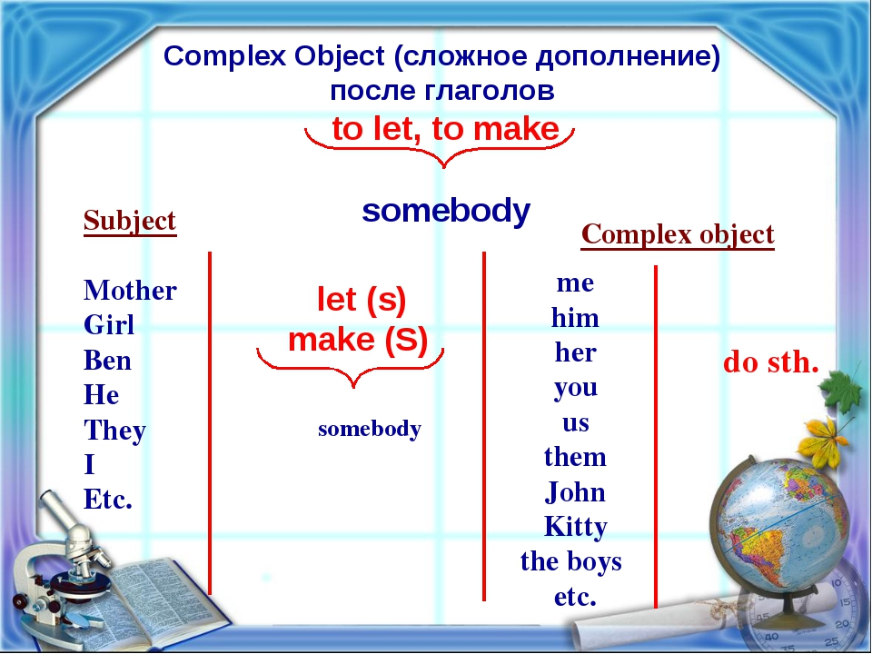 Complex Object (сложное дополнение) после глаголов to let, to make somebody S...