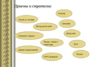 Приемы и стратегии Кластер Синквейн Лекции Эссе Чтение со стопами Метод шести
