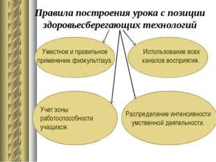 Правила построения урока с позиции здоровьесберегающих технологий Уместное и
