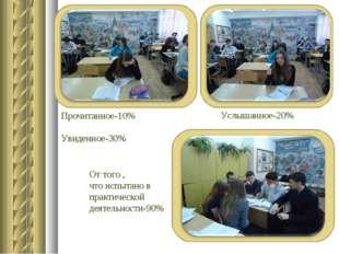 Прочитанное-10% Увиденное-30% Услышанное-20% От того , что испытано в практи