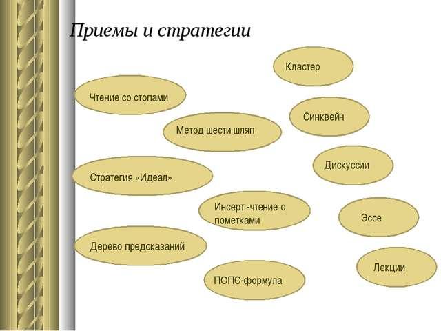 Приемы и стратегии Кластер Синквейн Лекции Эссе Чтение со стопами Метод шести...