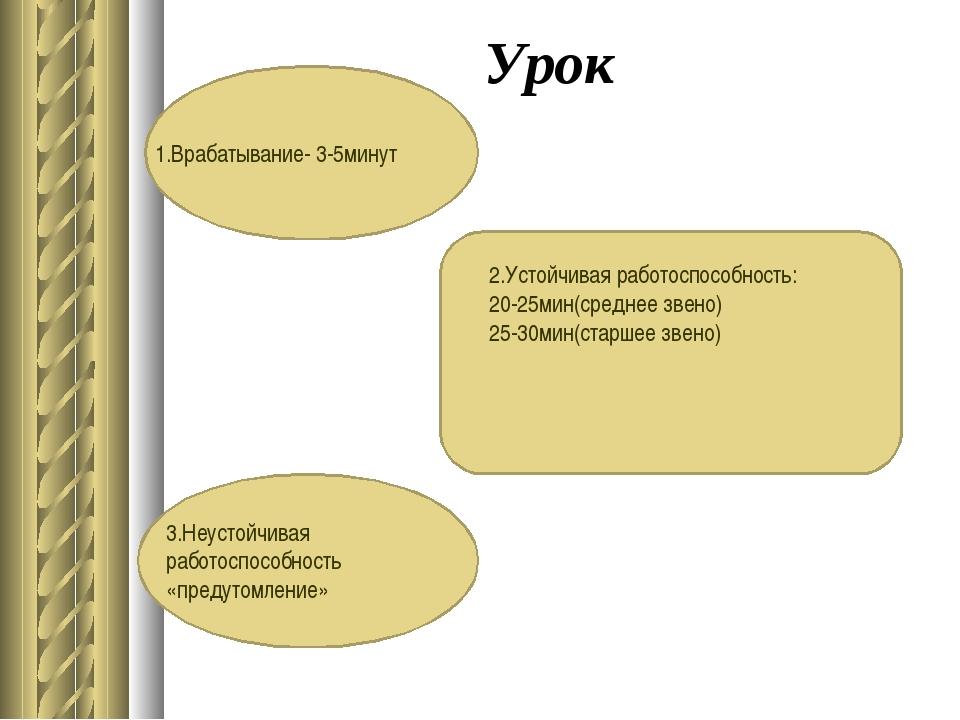 Урок 1.Врабатывание- 3-5минут 3.Неустойчивая работоспособность «предутомление...
