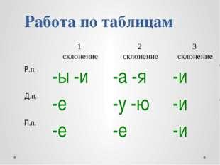 Работа по таблицам 1 склонение 2 склонение 3 склонение Р.п. -ы -и -а -я -и Д.