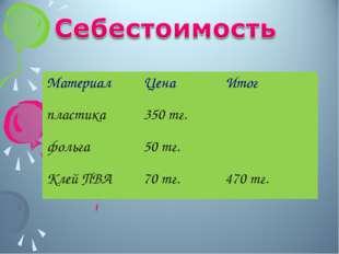 МатериалЦенаИтог пластика350 тг. фольга50 тг. Клей ПВА70 тг.470 тг.