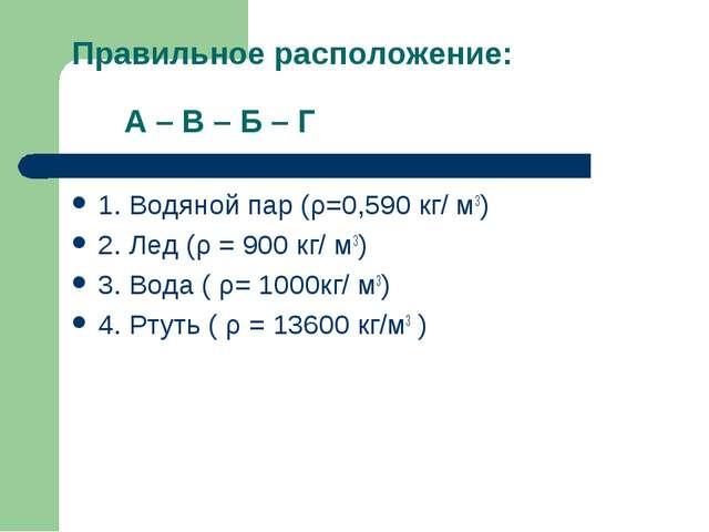 Правильное расположение: А – В – Б – Г 1. Водяной пар (ρ=0,590 кг/ м3) 2. Лед...
