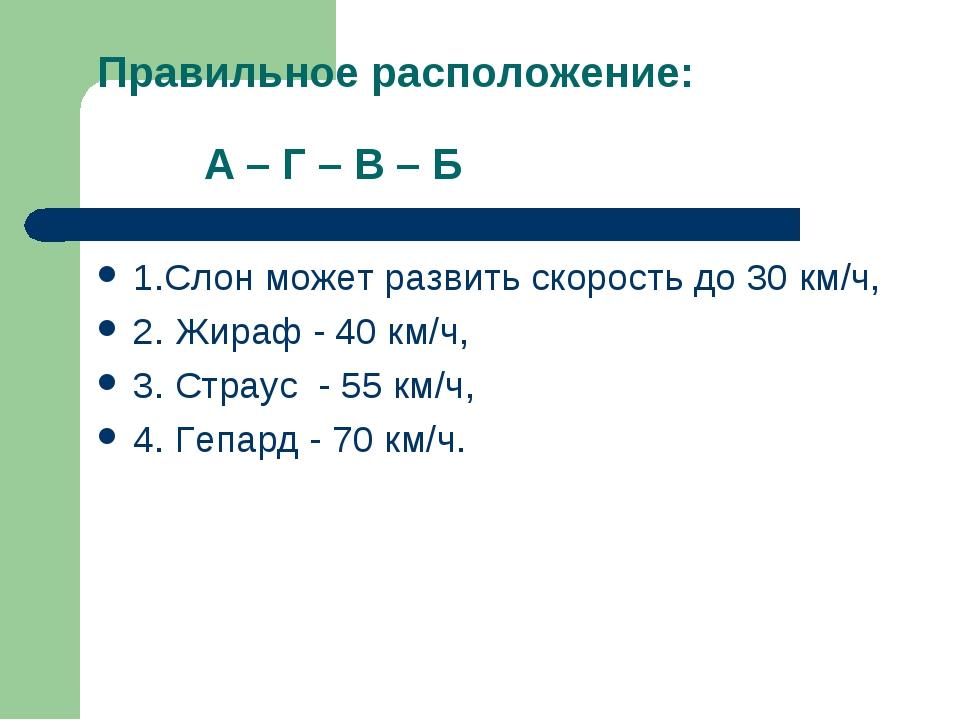 Правильное расположение: А – Г – В – Б 1.Слон может развить скорость до 30 км...