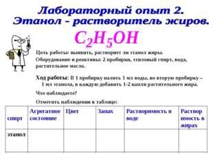 Ход работы: В 1 пробирку налить 1 мл воды, во вторую пробирку – 1 мл этанола,