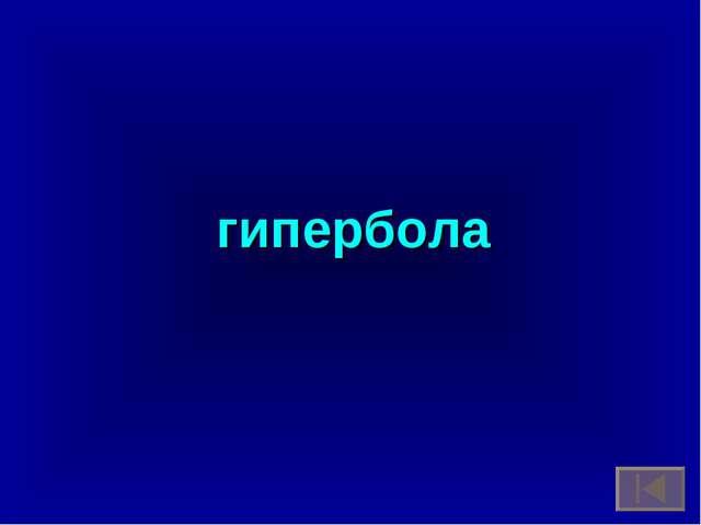 гипербола