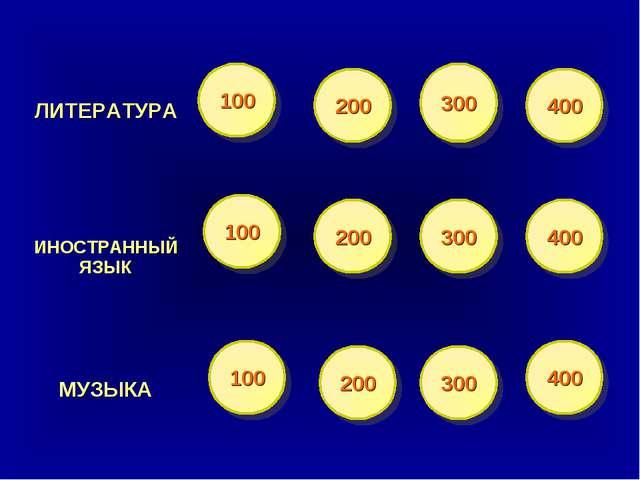 100 100 100 300 200 400 200 300 400 200 300 400 ЛИТЕРАТУРА ИНОСТРАННЫЙ ЯЗ...