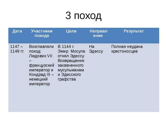 3 поход Дата Участники похода Цели Направление Результат 1147 – 1149 гг. Возг...
