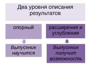 Два уровня описания результатов опорный расширения и углубления Выпускник на