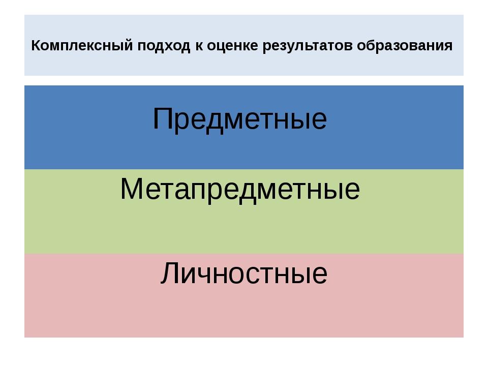 Комплексный подход к оценке результатов образования Предметные Метапредметны...