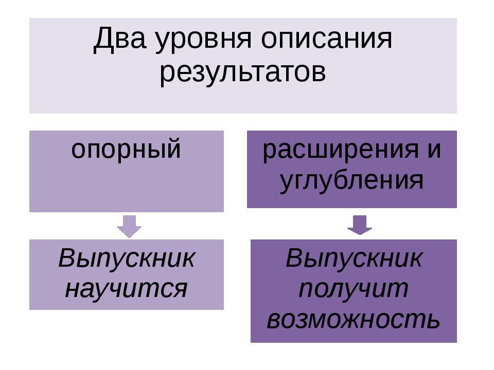 Два уровня описания результатов опорный расширения и углубления Выпускник на...