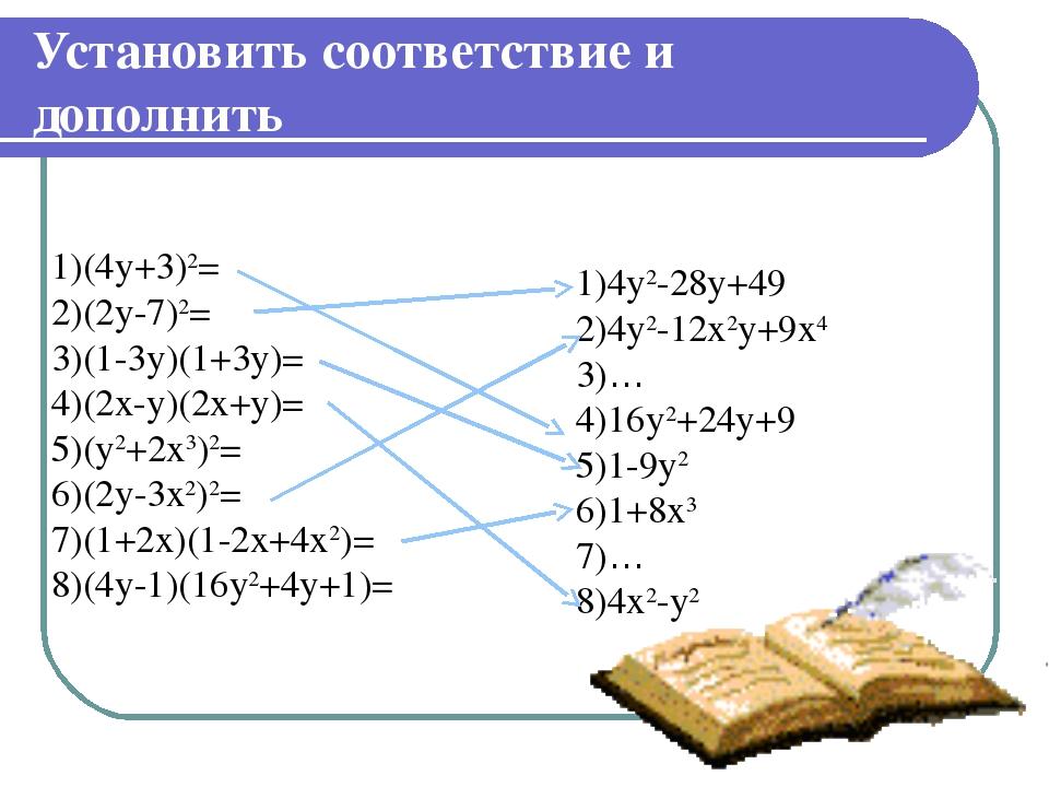 Установить соответствие и дополнить 1)(4y+3)2= 2)(2y-7)2= 3)(1-3y)(1+3y)= 4)(...