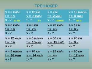 ТРЕНАЖЁР 12 км 4 ч 1м/мин 80 м v= 2 км/ч t= 6 ч s- ? s= 12 км v= 3 км/ч t- ?