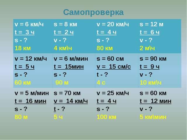 Самопроверка v = 6км/ч t=3ч s -? 18 км s = 8км t=2ч v -? 4км\ч v = 20км/ч t=4...
