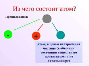 Из чего состоит атом? - + атом, в целом нейтральная частица (в обычном состоя