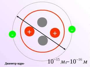 - - Диаметр ядра-