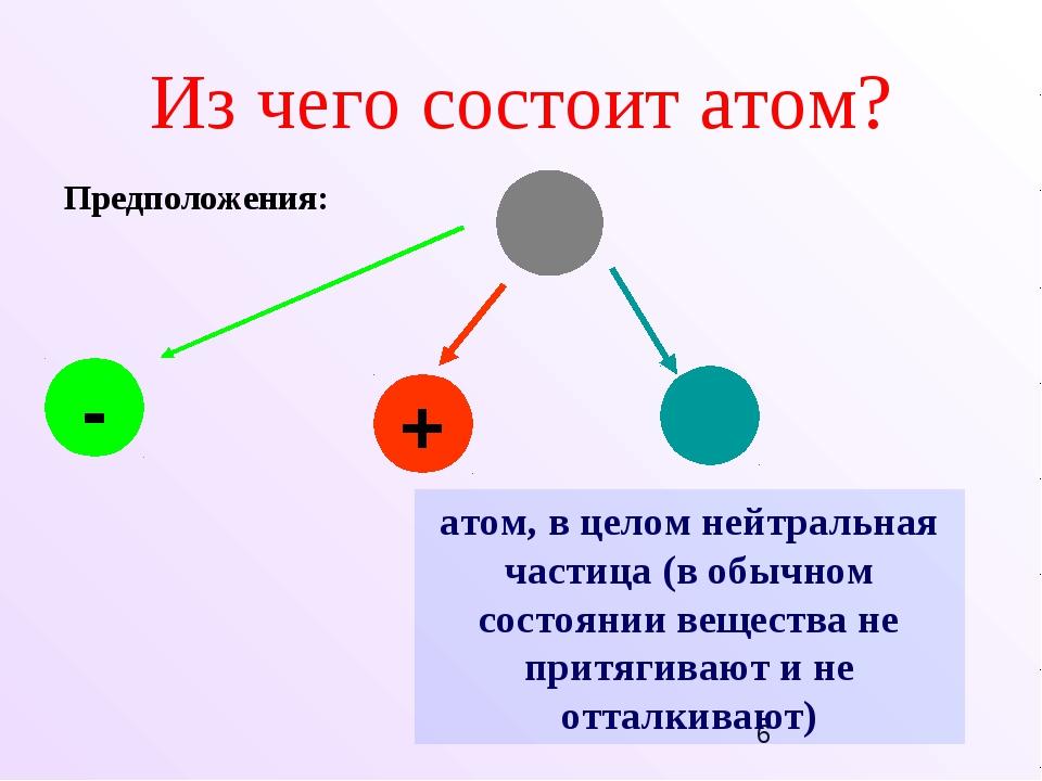 Из чего состоит атом? - + атом, в целом нейтральная частица (в обычном состоя...