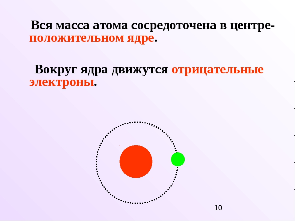 Вся масса атома сосредоточена в центре- положительном ядре. Вокруг ядра движ...
