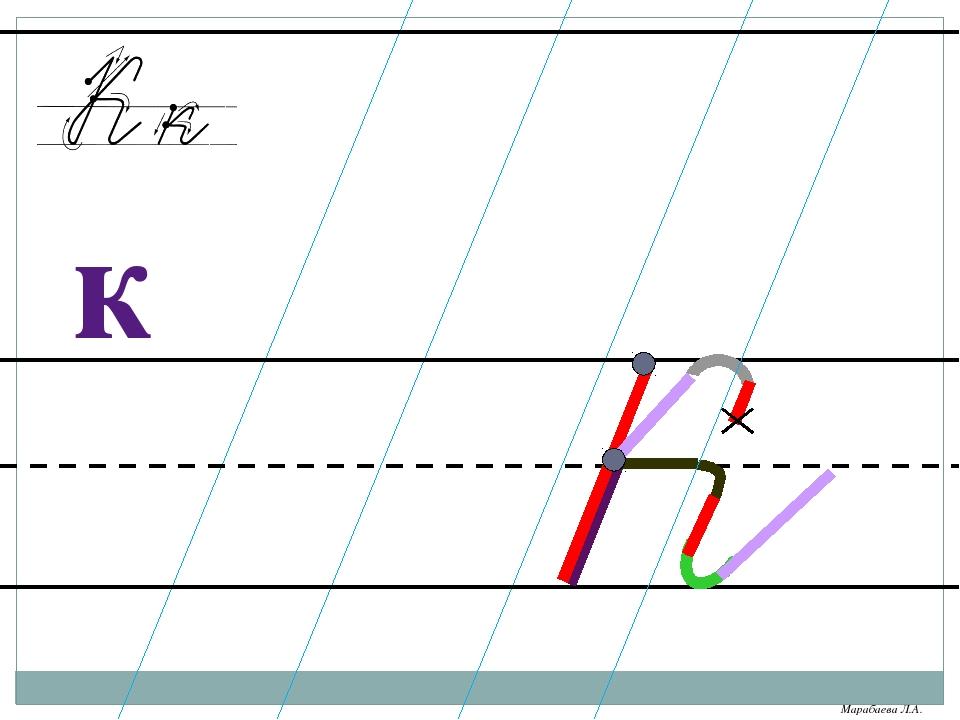 Марабаева Л.А. к Каждый шаг алгоритма написания буквы запускается кликом мыш...