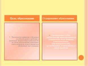 Заключается в развитии у обучаемых способности решать проблемы в различных с