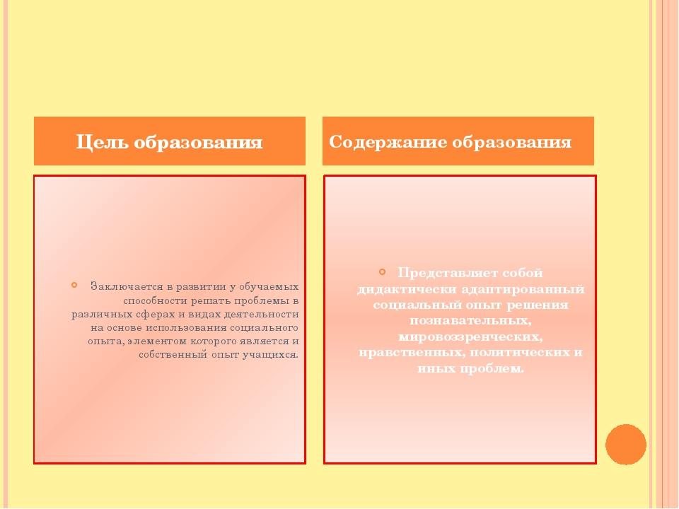 Заключается в развитии у обучаемых способности решать проблемы в различных с...