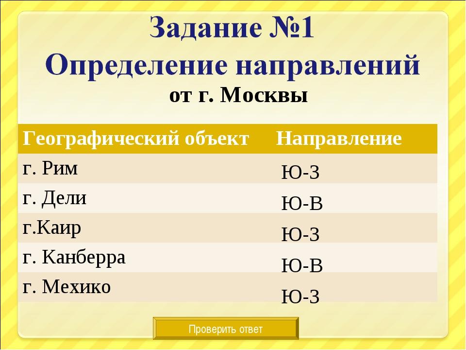 от г. Москвы Проверить ответ Ю-З Ю-В Ю-З Ю-В Ю-З Географический объектНаправ...