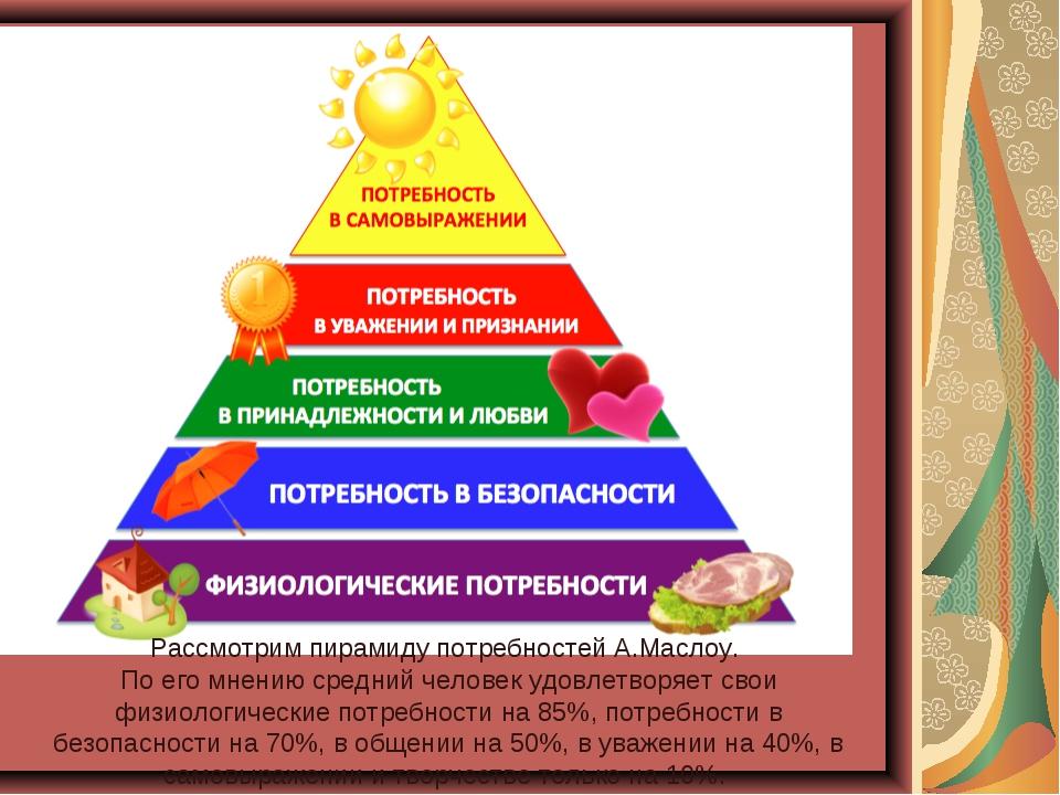Рассмотрим пирамиду потребностей А.Маслоу. По его мнению средний человек удов...