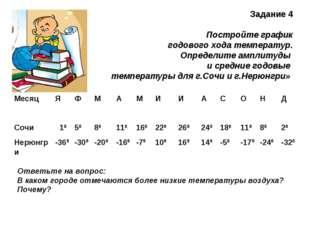 Задание 4 Постройте график годового хода температур. Определите амплитуды и