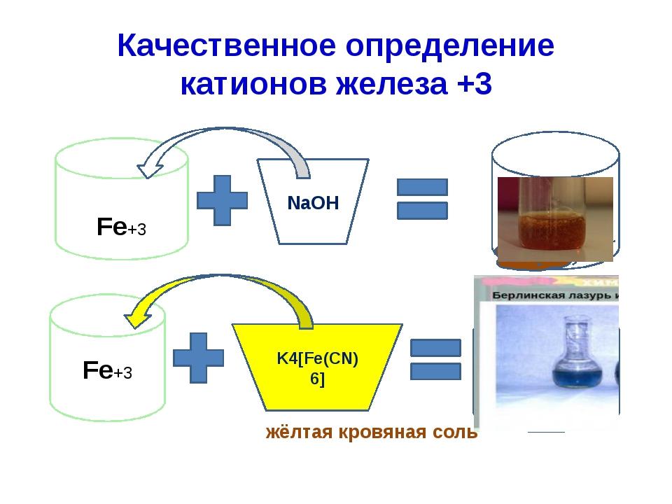Качественное определение катионов железа +3 жёлтая кровяная соль Fe+3 NaOH Fe...