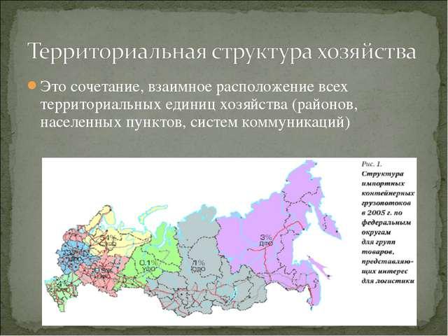Это сочетание, взаимное расположение всех территориальных единиц хозяйства (р...