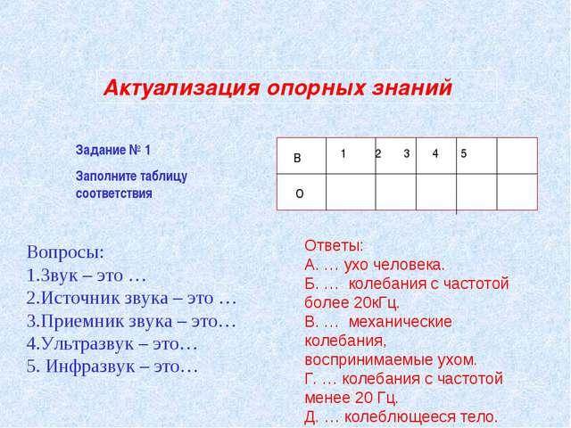 Актуализация опорных знаний Задание № 1 Заполните таблицу соответствия Вопрос...