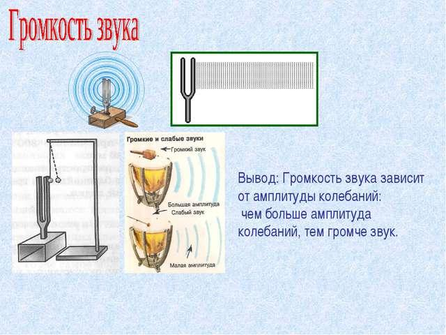 Вывод: Громкость звука зависит от амплитуды колебаний: чем больше амплитуда к...