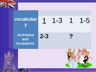 vocabulary	1	1-3	1	1-5 Activities and occasions 	2-3		?